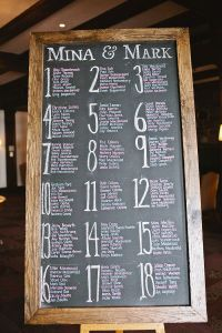 Seating Chart 2- chalkboard sign